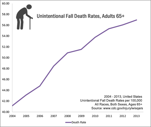 death-rate-graph-500w